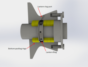 reliability issues centrifugal slurry pumps essay However, centrifugal pumps have upper-limit concentrations beyond  the major  problems in a matrix pipeline—that of the variability of the slurry entering the   table 1 provides a summary of each instrument detailing the use, description.