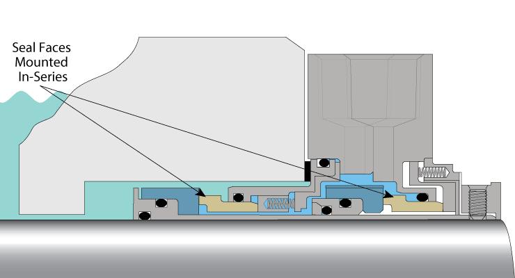 Tandem Mechanical Seal arrangement