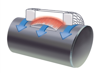 With injectable packing, the material absorbs the friction and can be replenished over time.